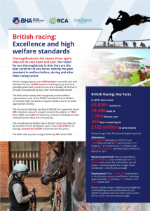 British Racing Factsheet